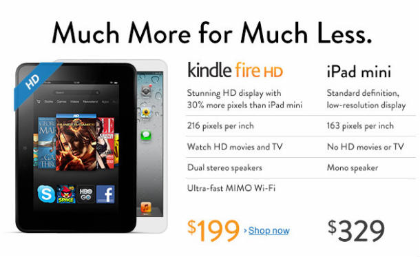 Amazon sells record number of Kindle Fire HDs after Apple's iPad Mini announcement
