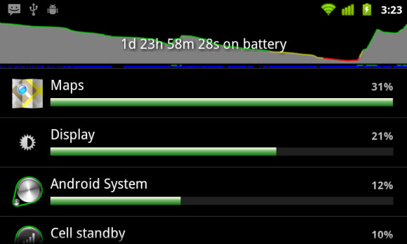 Top 8 Ways To Conserve Android Battery Life