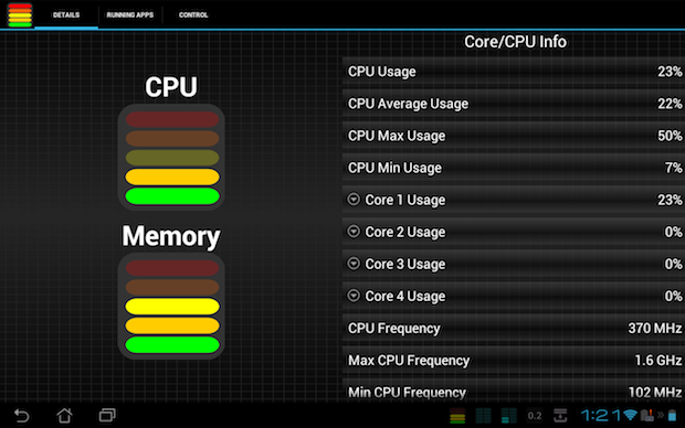 learn absolutely everything about your CPU