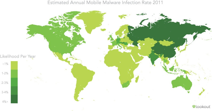 Estimated Annual Mobile Malware Infection Rate 2011