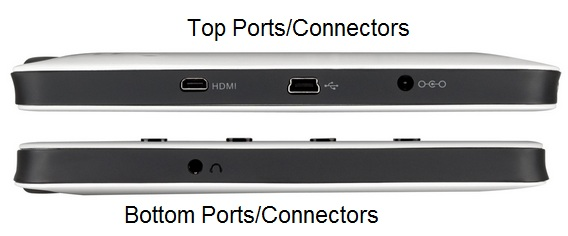 tablet ports connectors
