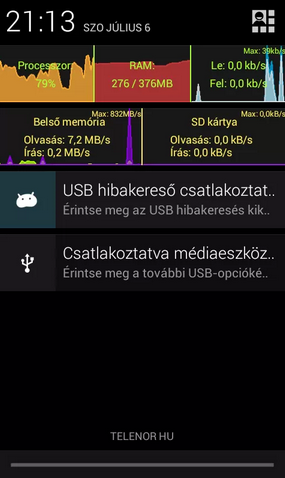 Android Performance Stats With Usemon