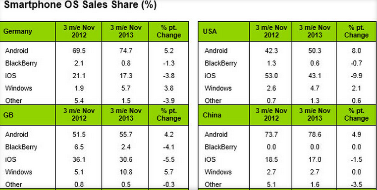 iphone sales decline