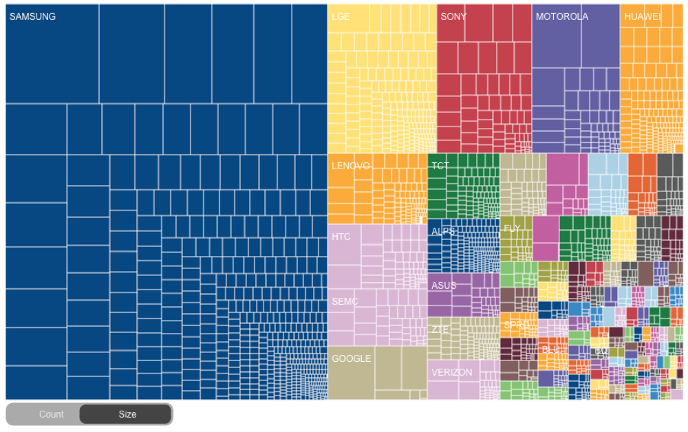 android fragmentation 3