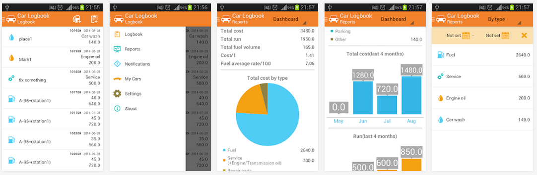 How to Use Car Logbook to Keep Track of Car-Related Expenses