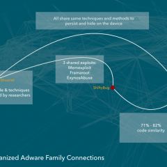 20,000 Third Party Android Apps Will Auto-Root Your Device, Infect It with Unremovable Adware