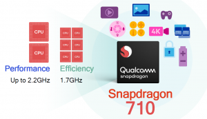 New Qualcomm Snapdragon 710: Better Smartphones, Cheaper Deal